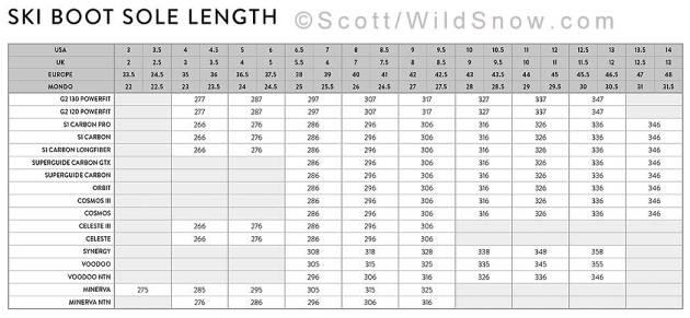 Ski-Boots-Size-Chart_2018
